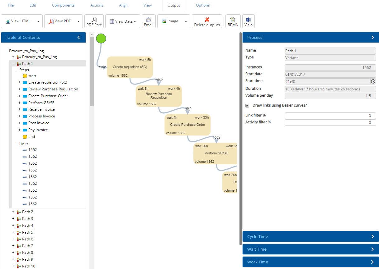 BusinessOptix Process Variants