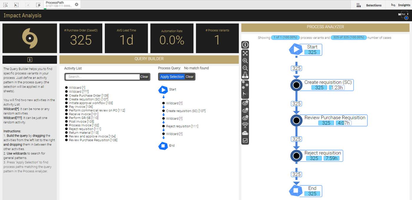 MEHRWERK ProcessMining (MPM) Query Builder