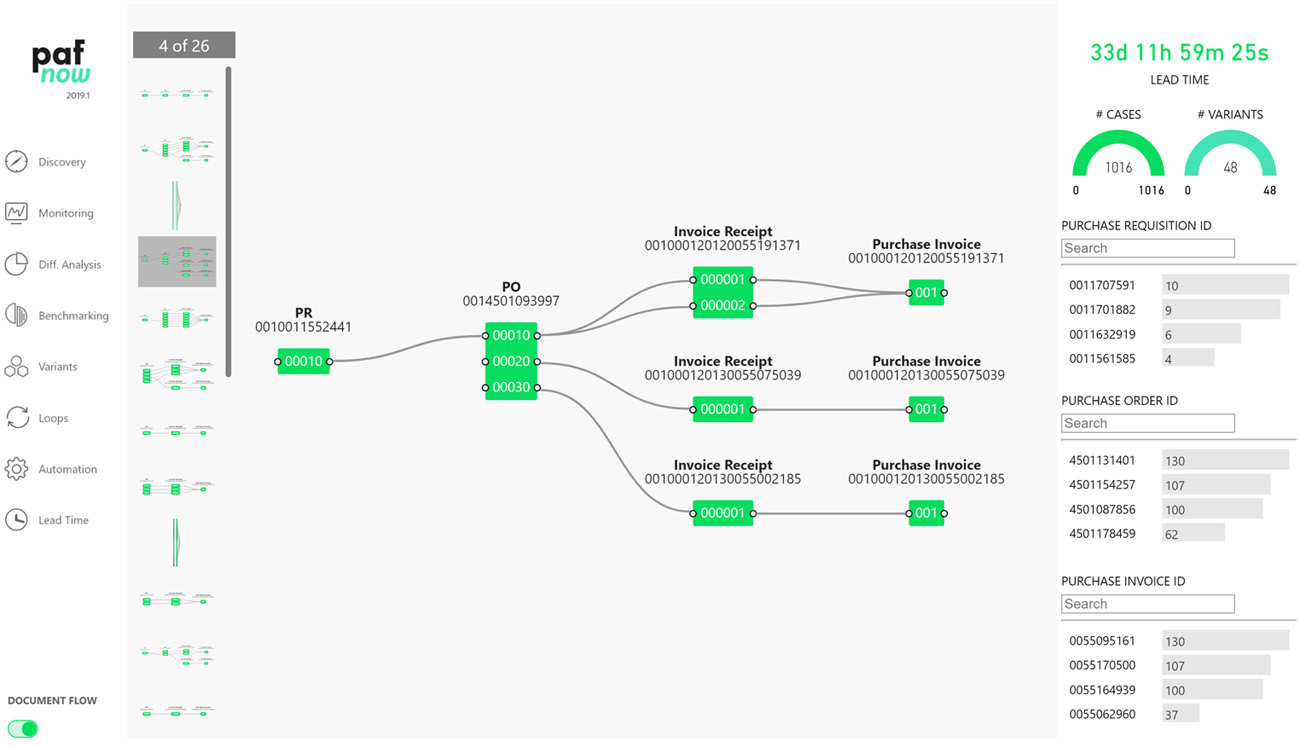 PAFnow Document Flow
