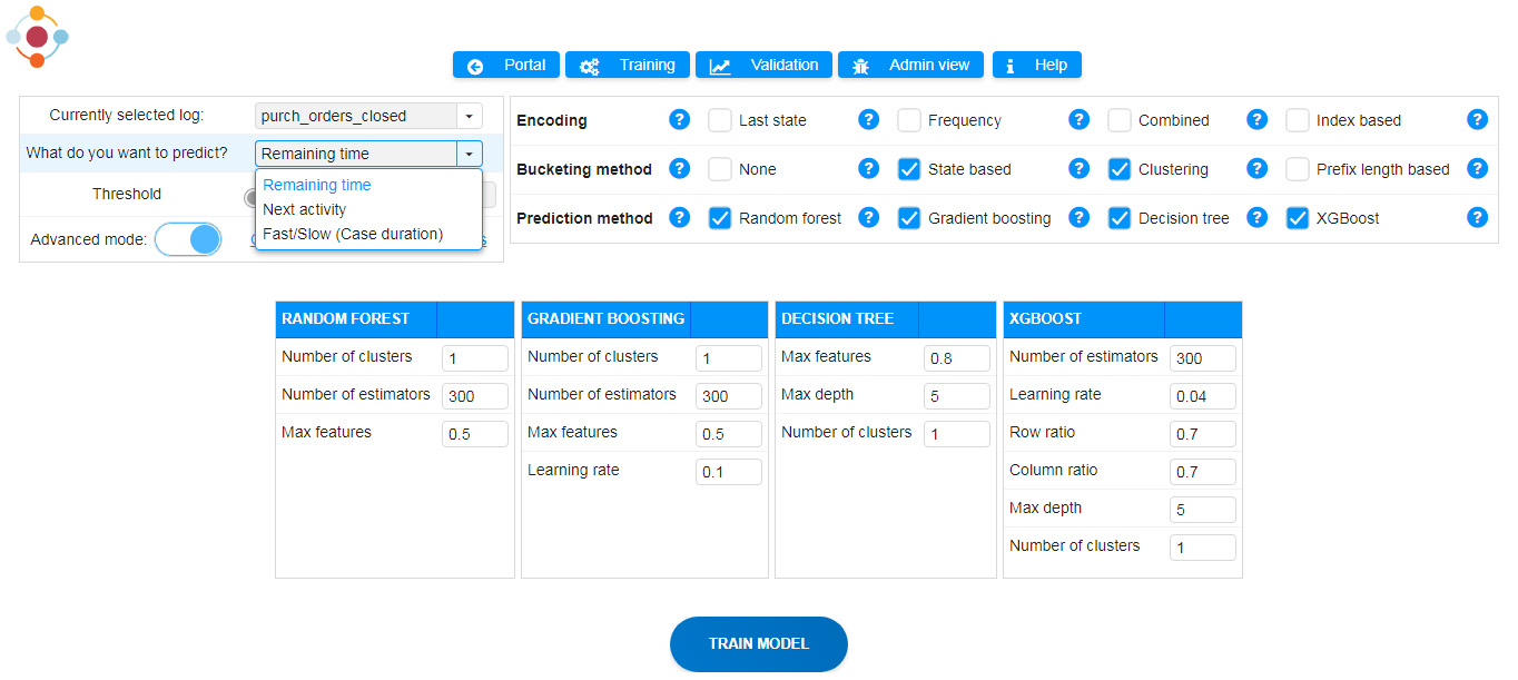 Apromore Predictive Process Analytics