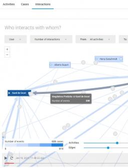 UiPath Process Mining Social Network