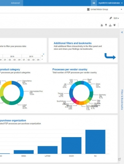 ARIS Process Mining Dashboard